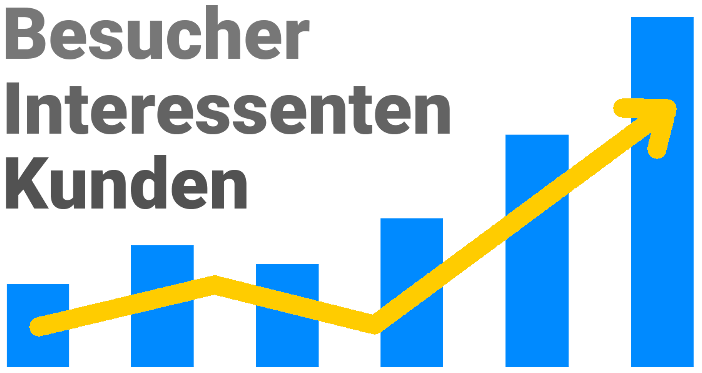 Besucher, Interessenten, Kunden - Grafik